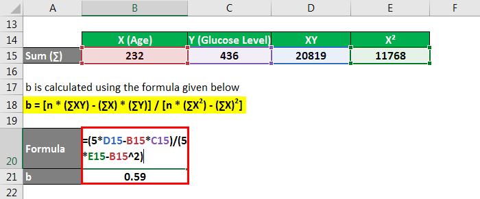 calculating b
