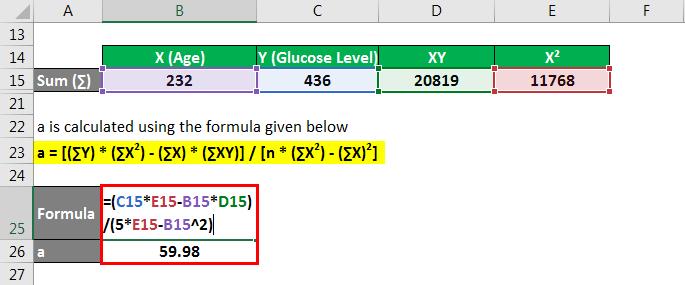 calculating a