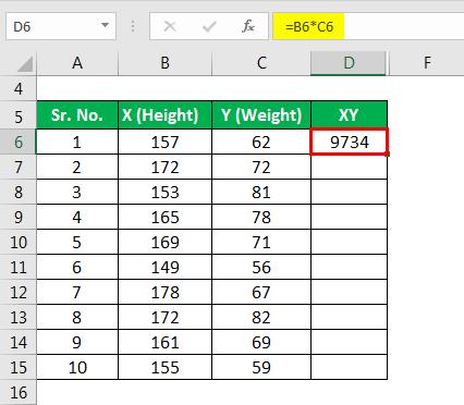 Regression line formula-2.2