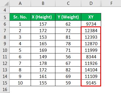 Regression line formula-2.3