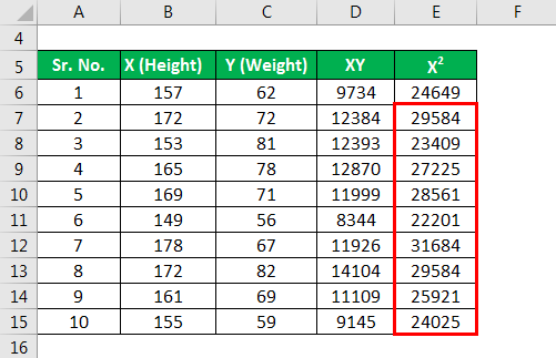 Regression line formula-2.5