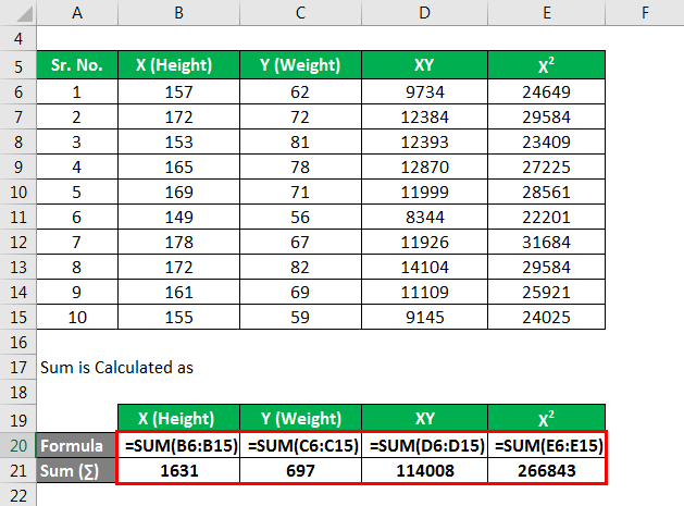 Regression line formula-2.6
