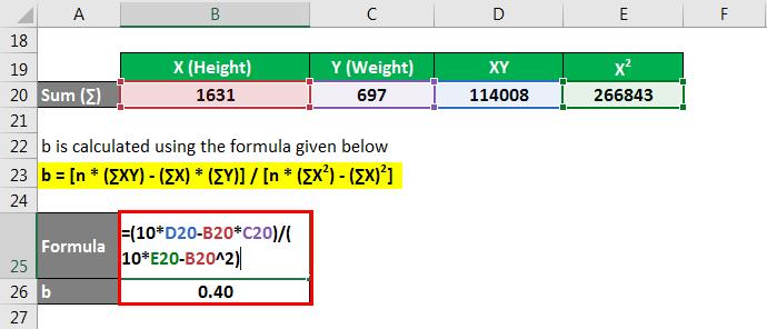 Regression line formula-2.7
