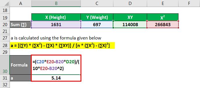 Regression line formula-2.8