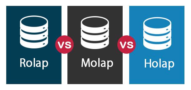 Rolap-vs-Molap-vs-Holap