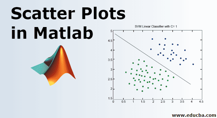 Scatter Plots in Matlab