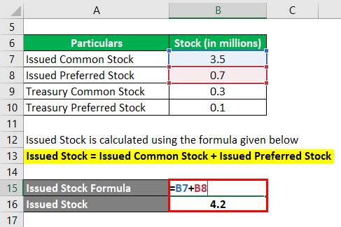 Shares Outstanding Formula-1.2