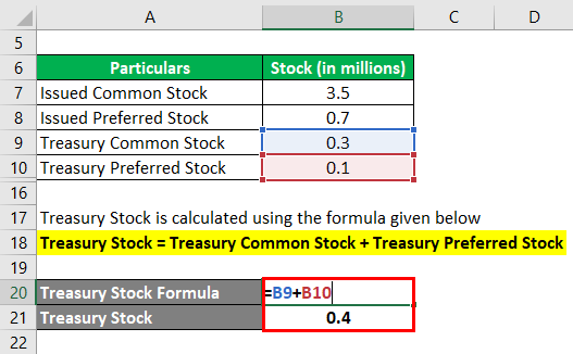 Shares Outstanding Formula-1.3