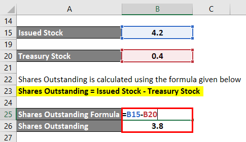 Shares Outstanding Formula-1.4