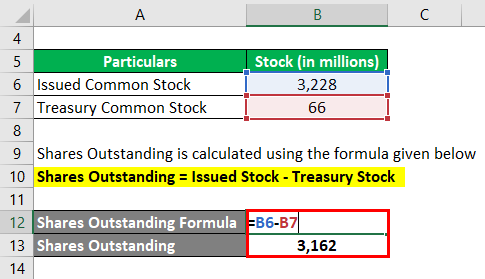 Shares Outstanding Formula-2.2