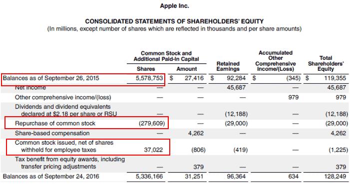 Statement of Apple Inc.-3.5