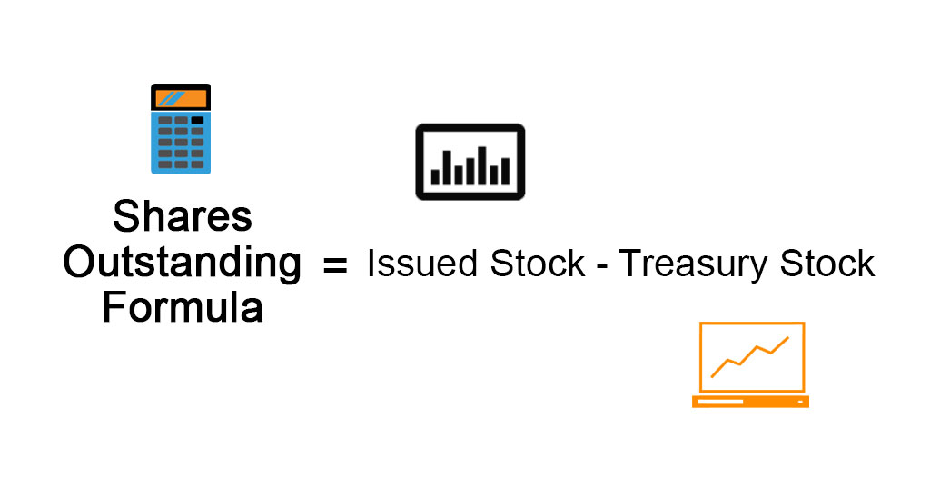 Shares Outstanding Formula