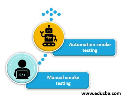 Smoke Testing Techniques