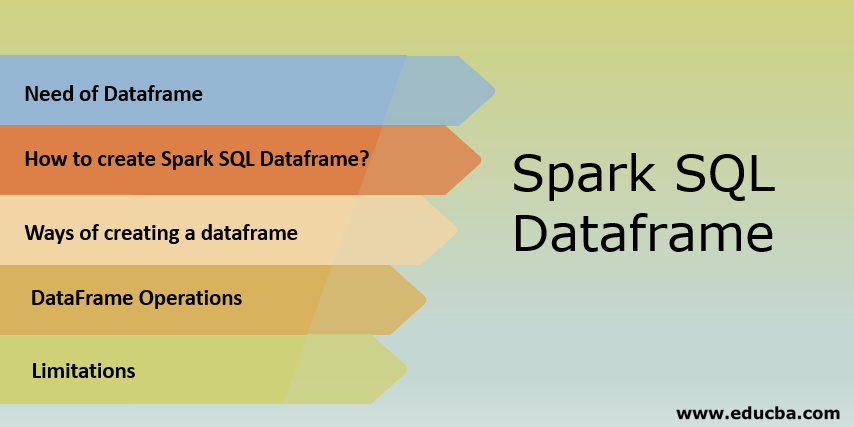 Spark SQL Dataframe