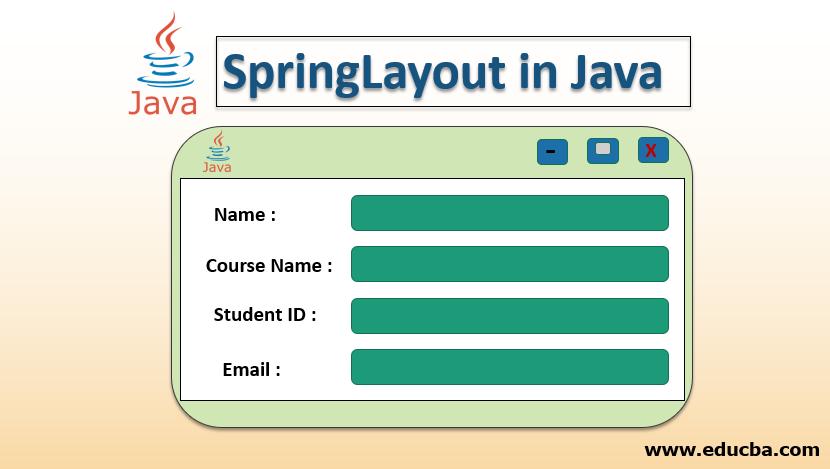 SpringLayout in Java