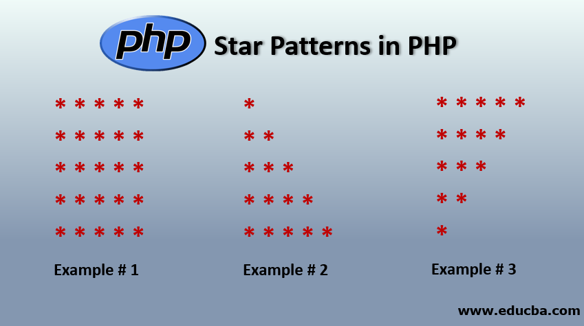 Star Patterns in PHP