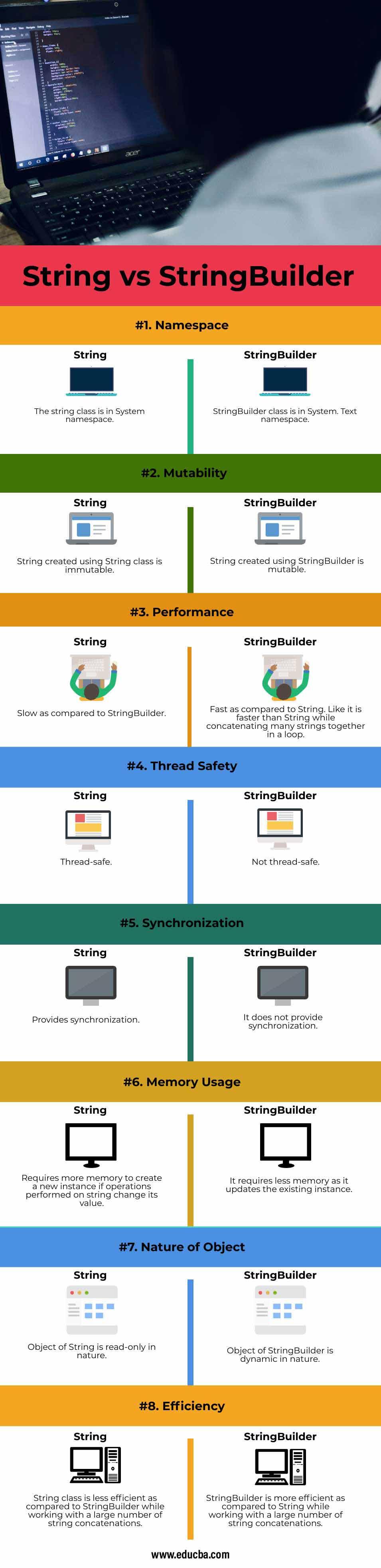 String-vs-StringBuilder-info