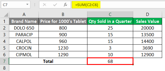 Weighted Average in Excel 1-2