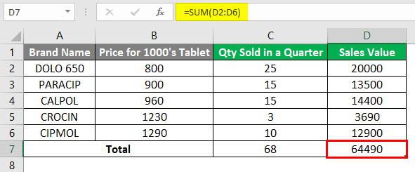 Weighted Average in Excel 1-4
