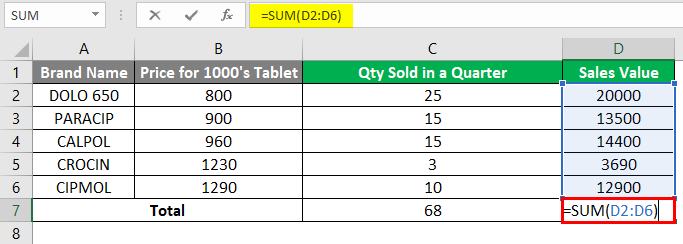 Weighted Average in Excel 1-3