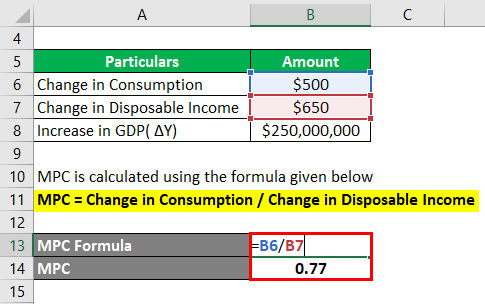 Tax Multiplier Formula-1.2