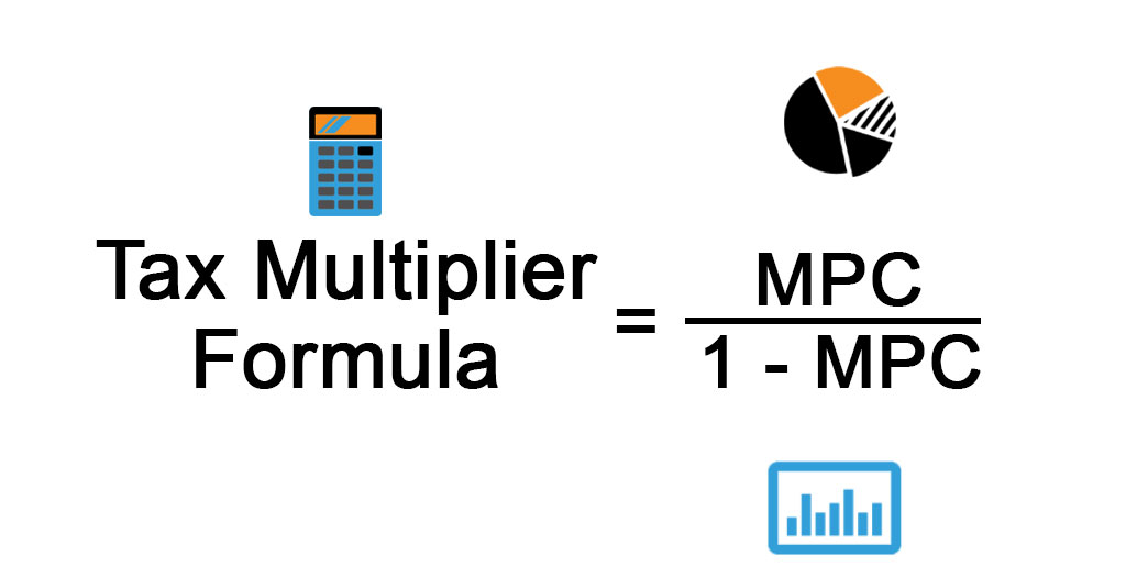 Tax Multiplier Formula