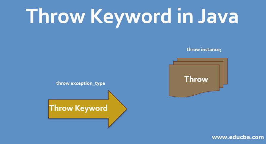 Throw Keyword in Java