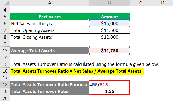 Turnover Ration Formula-4.3
