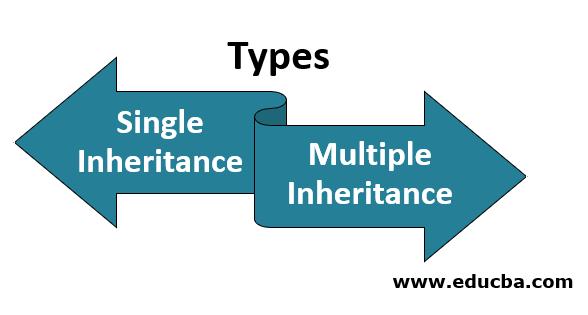 Types of Inheritance inPython