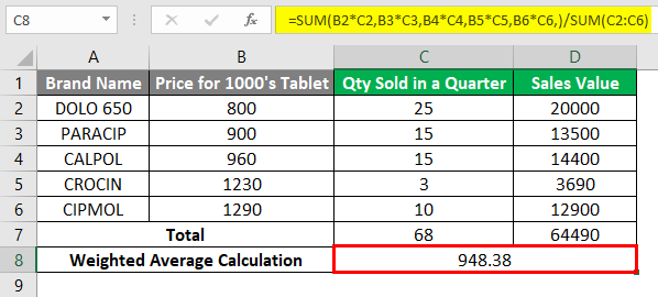 Weighted Average in Excel 1-6