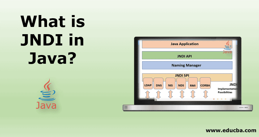 What is JNDI in Java