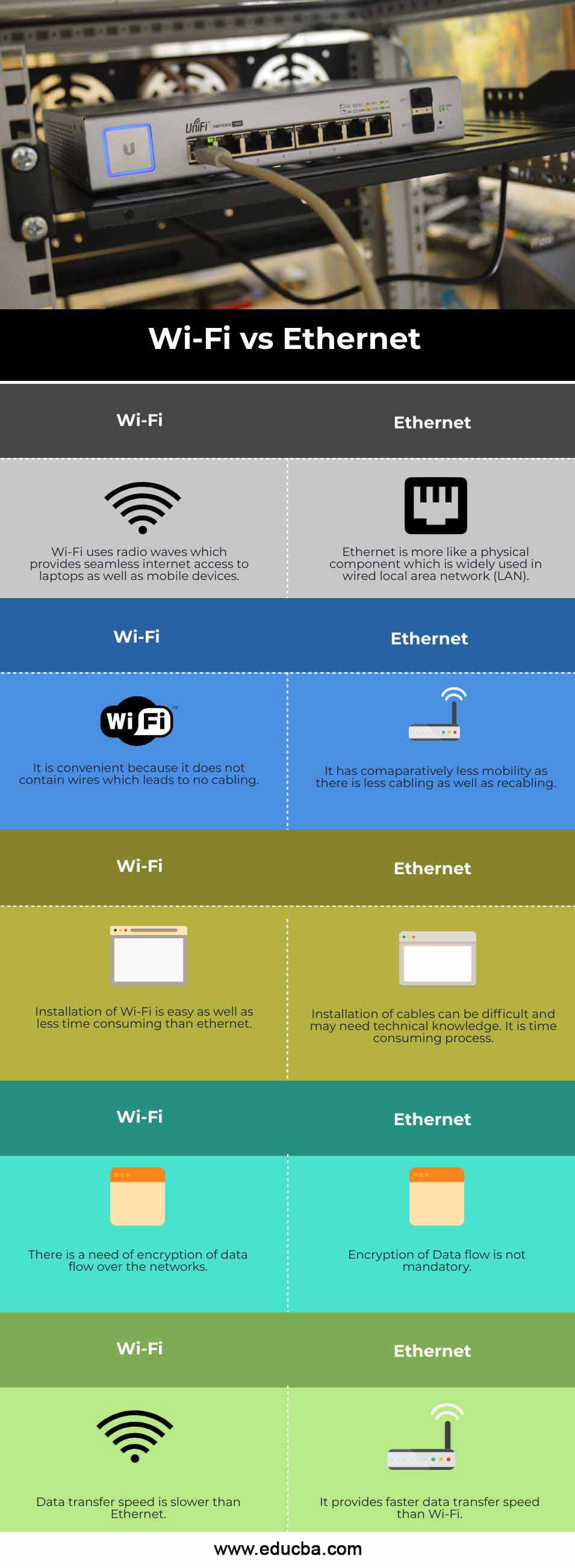 Wi-Fi-vs-Ethernet-info