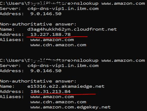 Windows Networking Commands nslookup