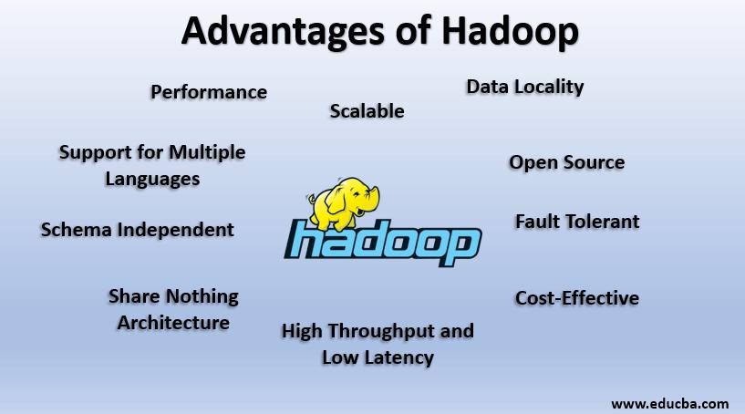 advantages of hadoop
