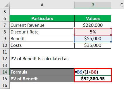 Cost-Benefit Analysis Formula-1.2