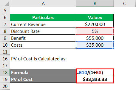 Cost-Benefit Analysis Formula-1.3