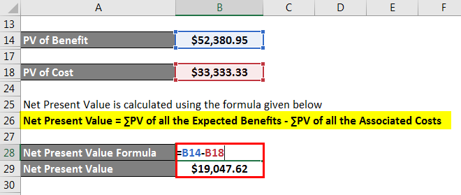 Cost-Benefit Analysis Formula -1.5