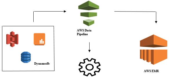 data pipeline1