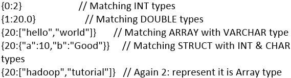 Hive Data Type1