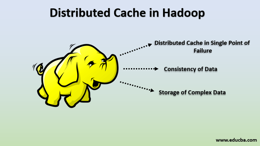 distributed caches in hadoop