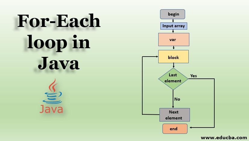For-Each loop in Java