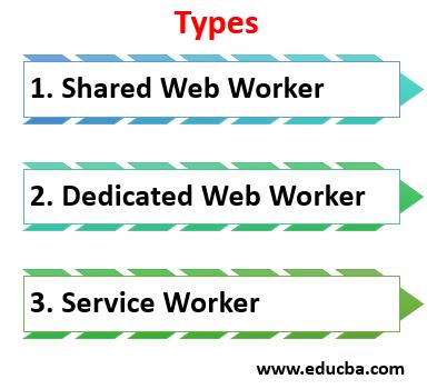 html5 web