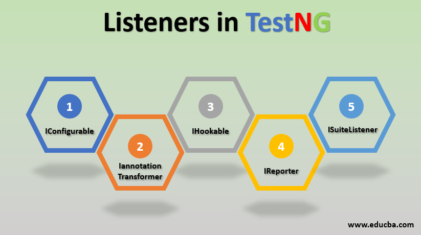 listeners in testng