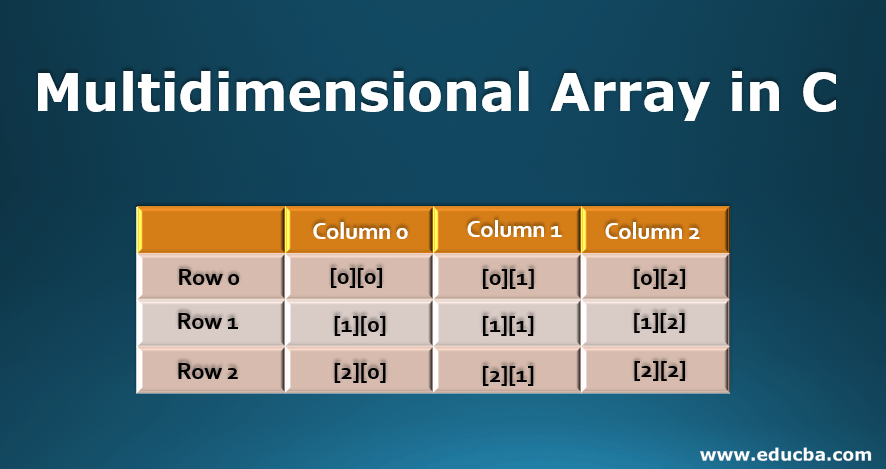 multidimensional array in c++