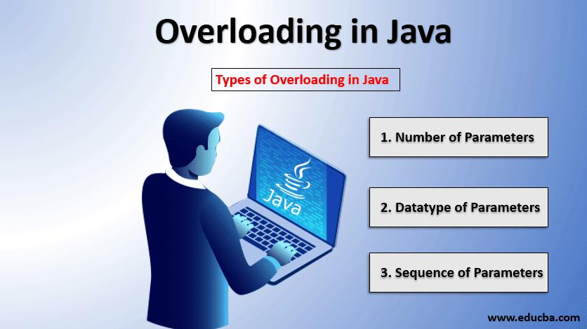 overloading in java