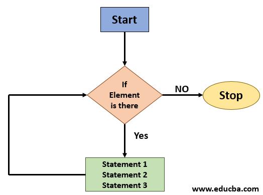 powershell flow diagram