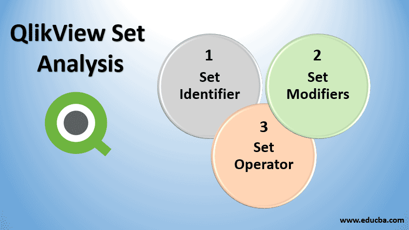 qlikview set analysis