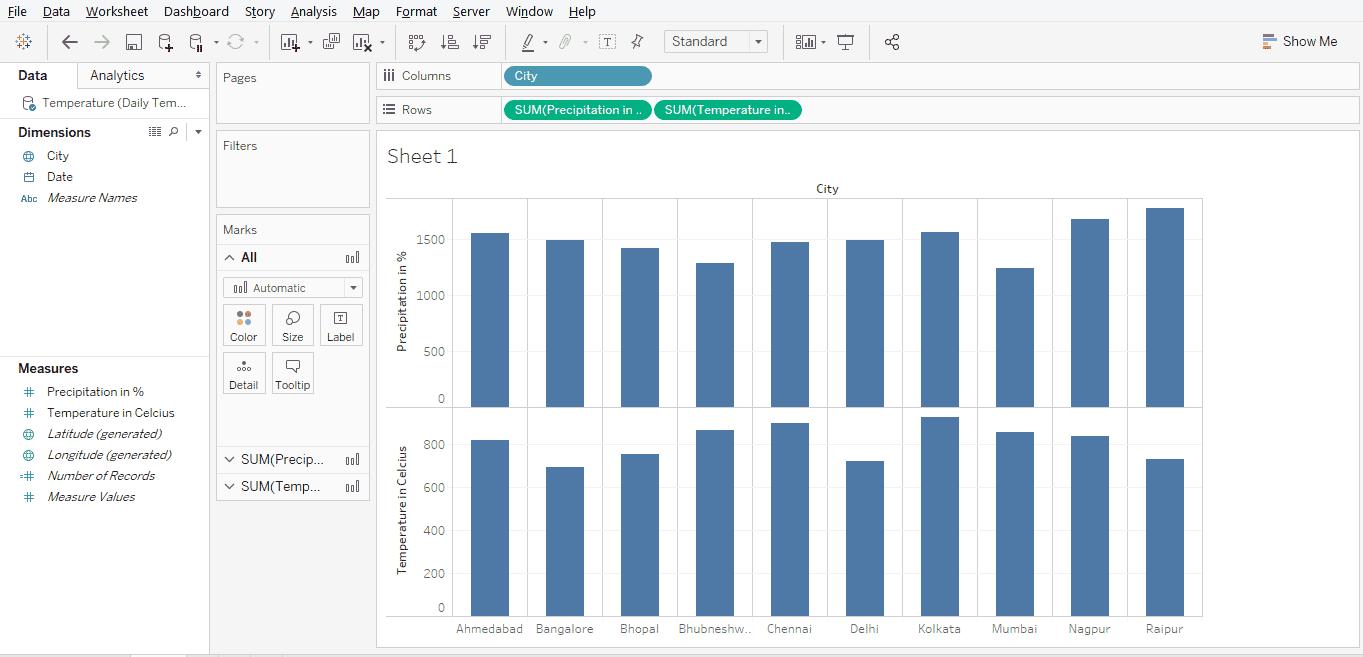 simple bar graph (Tableau Bullet Chart)