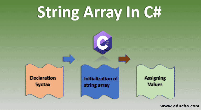 string array in c++