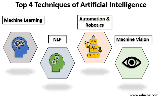 top 4 techniques of artificial intelligence